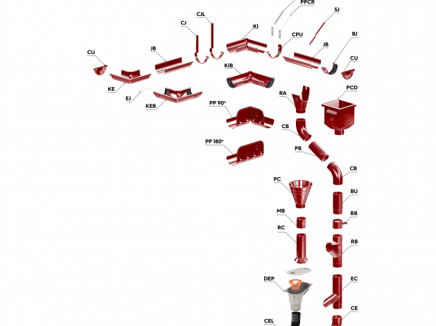 Sistem pluvial Scandic® 150/100